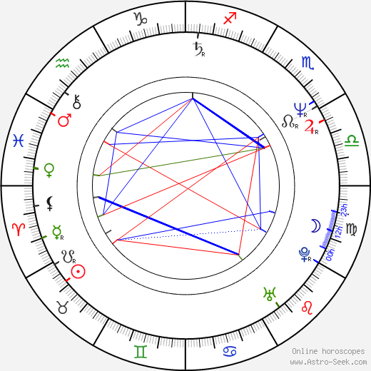 Jack Armstrong birth chart, Jack Armstrong astro natal horoscope, astrology