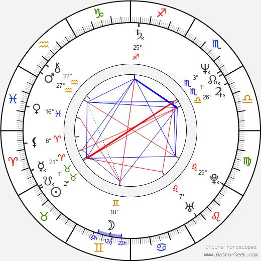 Jack Kao birth chart, biography, wikipedia 2018, 2019
