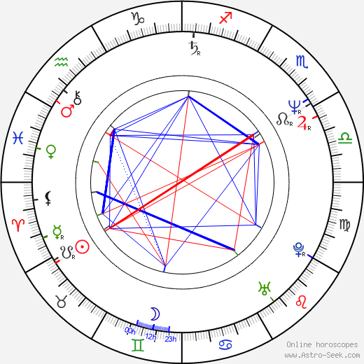 Jack Kao astro natal birth chart, Jack Kao horoscope, astrology