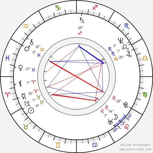 Jon Cassar birth chart, biography, wikipedia 2018, 2019