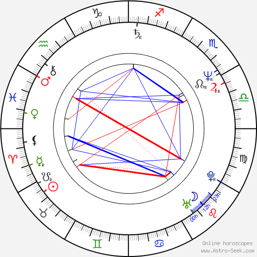 Jon Cassar astro natal birth chart, Jon Cassar horoscope, astrology