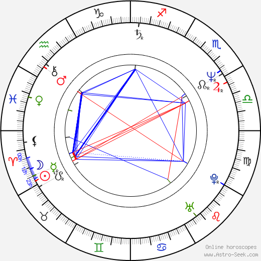 Karen Mayo-Chandler день рождения гороскоп, Karen Mayo-Chandler Натальная карта онлайн