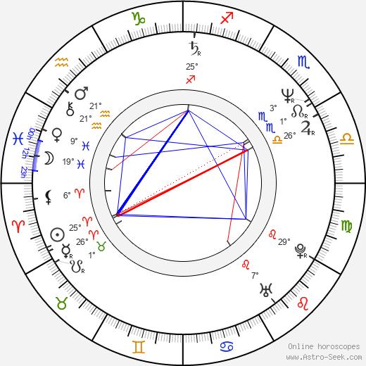 Laurie Murdoch birth chart, biography, wikipedia 2020, 2021