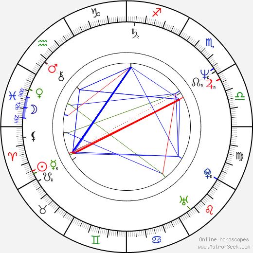 Laurie Murdoch birth chart, Laurie Murdoch astro natal horoscope, astrology