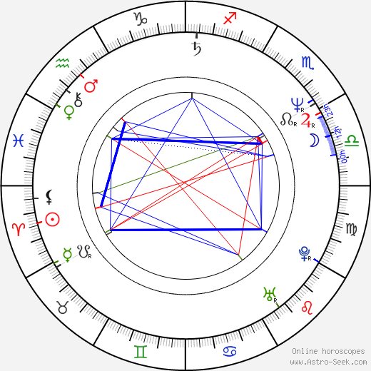 Mike Craft birth chart, Mike Craft astro natal horoscope, astrology