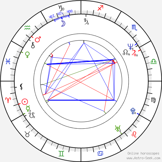 Robert R. Shafer astro natal birth chart, Robert R. Shafer horoscope, astrology