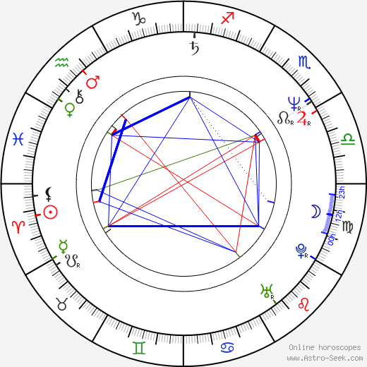 Roland Gewalt birth chart, Roland Gewalt astro natal horoscope, astrology