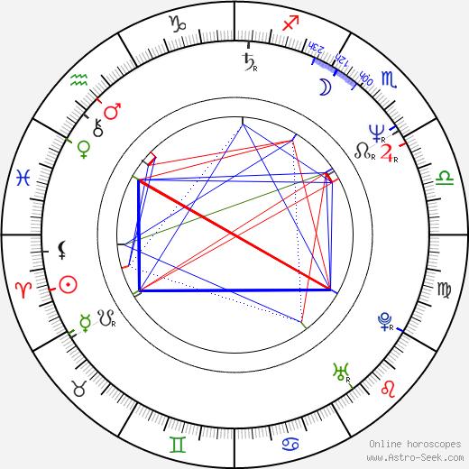 Shinobu Adachi astro natal birth chart, Shinobu Adachi horoscope, astrology