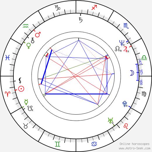 Vanna Bonta birth chart, Vanna Bonta astro natal horoscope, astrology