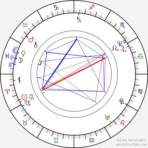 Wendel Meldrum день рождения гороскоп, Wendel Meldrum Натальная карта онлайн