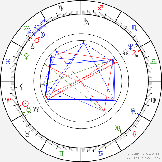 Will Sergeant birth chart, Will Sergeant astro natal horoscope, astrology