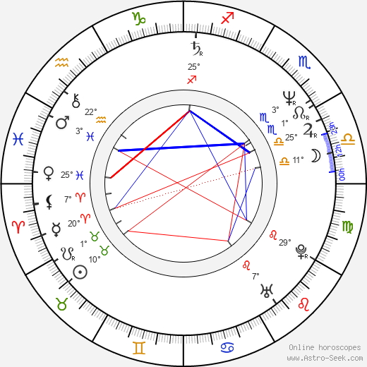 Andy Wilson birth chart, biography, wikipedia 2019, 2020
