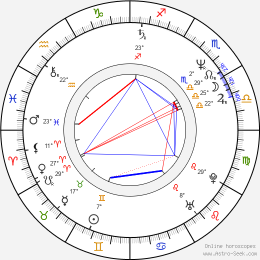 Annette Bening birth chart, biography, wikipedia 2018, 2019