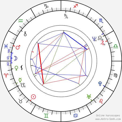 Anthony Ray Parker день рождения гороскоп, Anthony Ray Parker Натальная карта онлайн