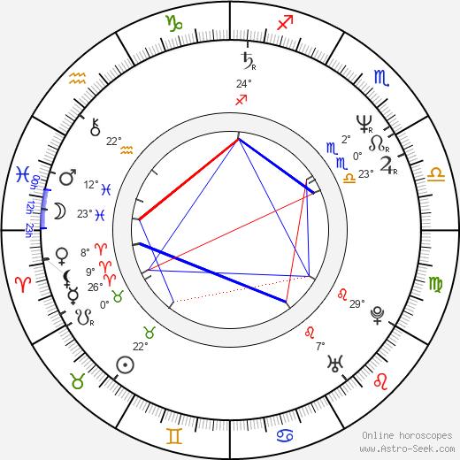 Frances Barber birth chart, biography, wikipedia 2020, 2021