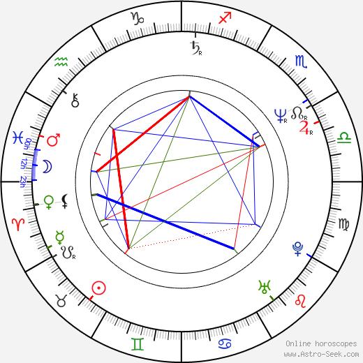 Frances Barber birth chart, Frances Barber astro natal horoscope, astrology