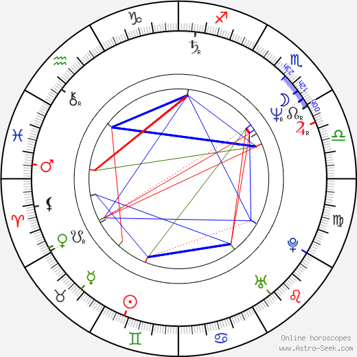 Jan Balej astro natal birth chart, Jan Balej horoscope, astrology