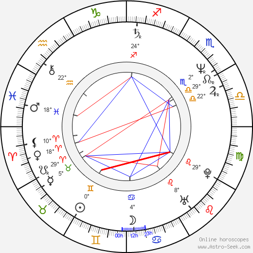 Jefery Levy birth chart, biography, wikipedia 2018, 2019