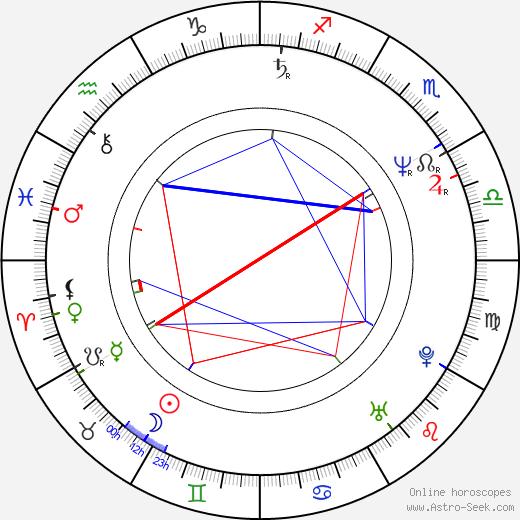 Julie Paris birth chart, Julie Paris astro natal horoscope, astrology