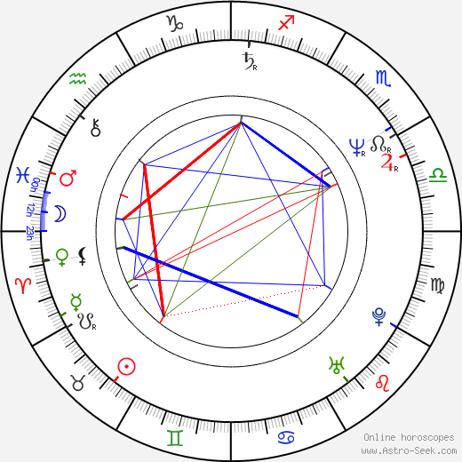 Kuo-fu Chen birth chart, Kuo-fu Chen astro natal horoscope, astrology