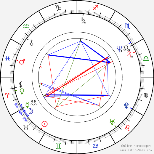 Laurie Bartram birth chart, Laurie Bartram astro natal horoscope, astrology