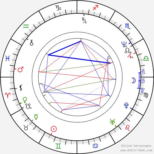 Linnea Quigley astro natal birth chart, Linnea Quigley horoscope, astrology