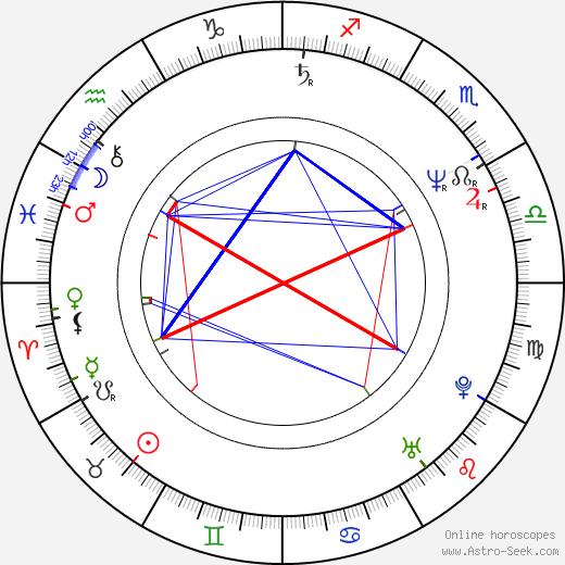 Linzi Drew birth chart, Linzi Drew astro natal horoscope, astrology