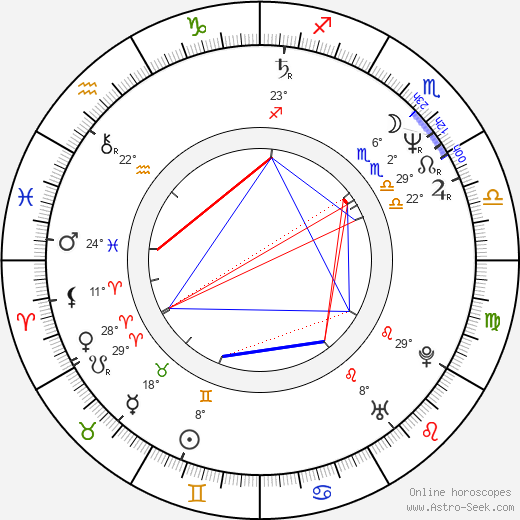 Martin Valent birth chart, biography, wikipedia 2019, 2020