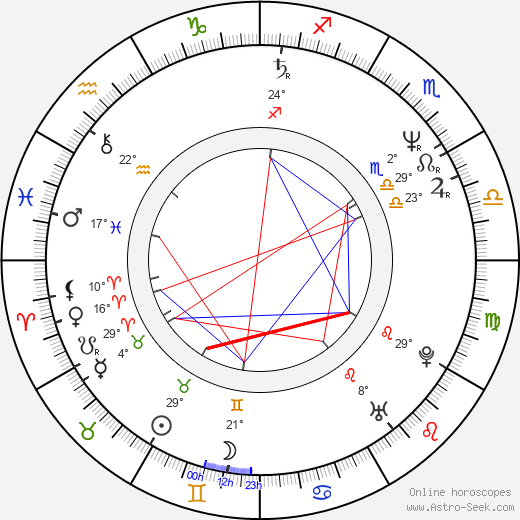 Matt McCoy birth chart, biography, wikipedia 2019, 2020