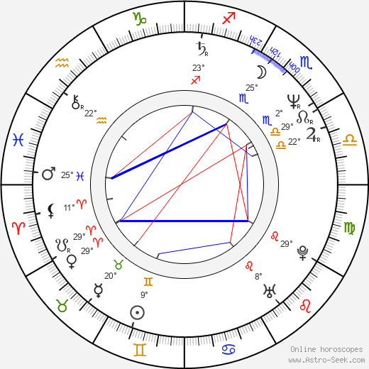 Mitchell Amundsen birth chart, biography, wikipedia 2019, 2020