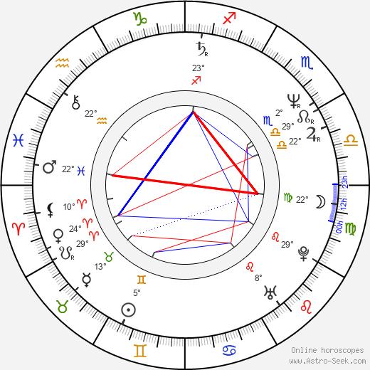 Neil Finn birth chart, biography, wikipedia 2019, 2020