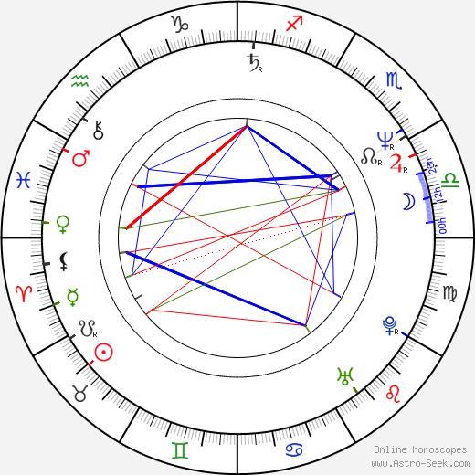 Nick Stellino birth chart, Nick Stellino astro natal horoscope, astrology