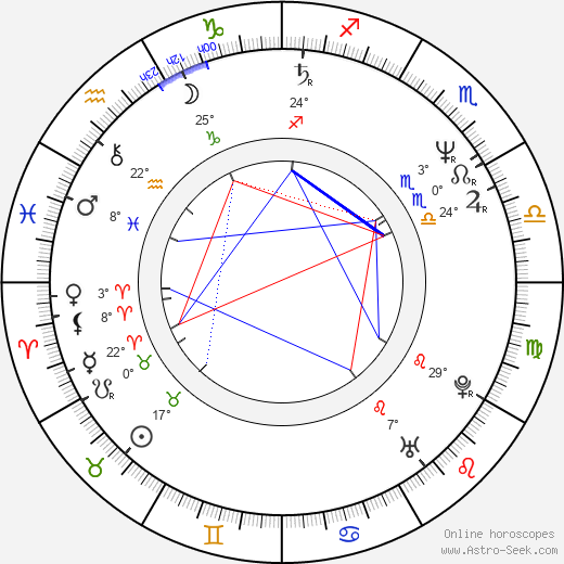 Nick Zedd birth chart, biography, wikipedia 2019, 2020