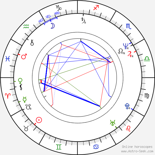 Nick Zedd astro natal birth chart, Nick Zedd horoscope, astrology