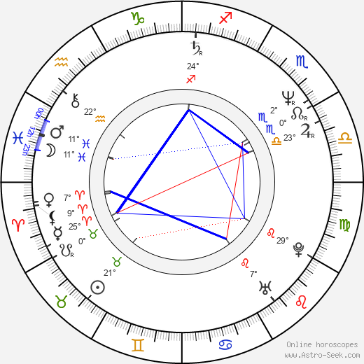 Niki Reiser birth chart, biography, wikipedia 2019, 2020