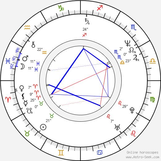 Niki Reiser birth chart, biography, wikipedia 2020, 2021