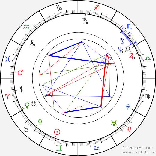 Paul Cameron astro natal birth chart, Paul Cameron horoscope, astrology
