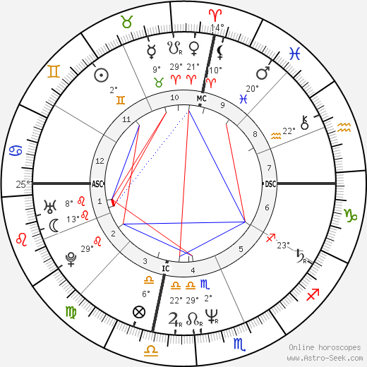 Raymond Buckey birth chart, biography, wikipedia 2019, 2020