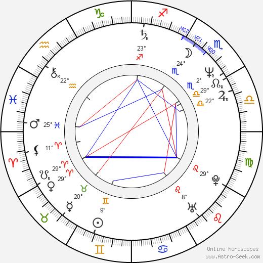 Roma Maffia birth chart, biography, wikipedia 2020, 2021