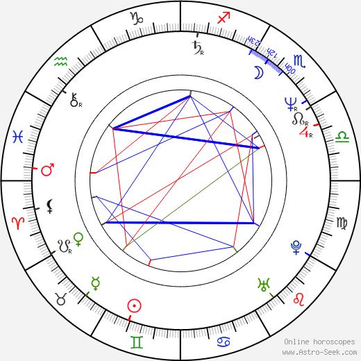 Roma Maffia birth chart, Roma Maffia astro natal horoscope, astrology