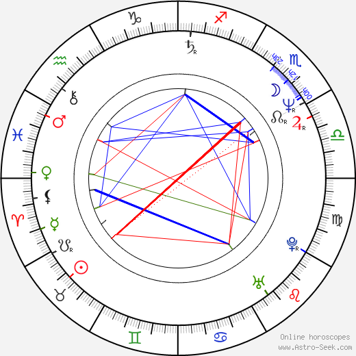 Сэнди Токсвиг Sandi Toksvig день рождения гороскоп, Sandi Toksvig Натальная карта онлайн
