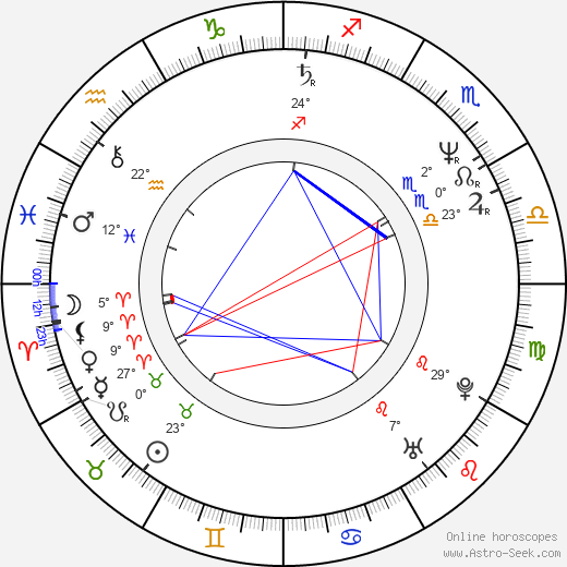 Stanimir Trifonov birth chart, biography, wikipedia 2017, 2018