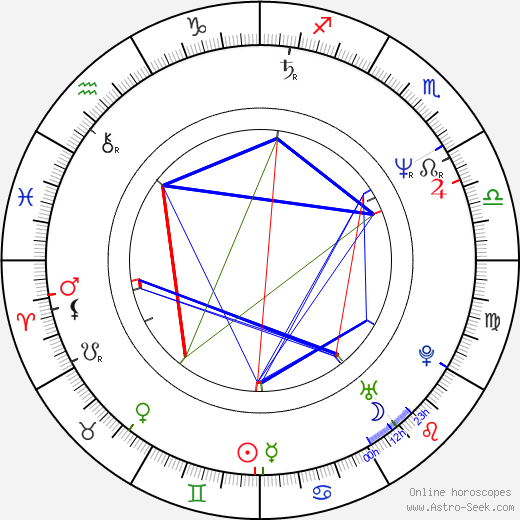 André van Duren tema natale, oroscopo, André van Duren oroscopi gratuiti, astrologia