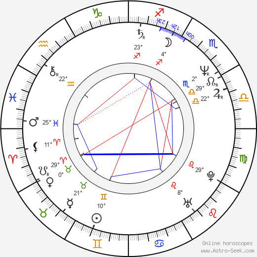 Barry Adamson birth chart, biography, wikipedia 2020, 2021