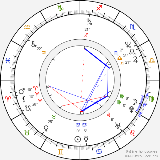 Bruce Campbell birth chart, biography, wikipedia 2017, 2018