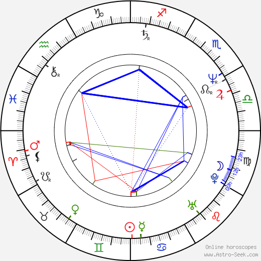 Bruce Campbell astro natal birth chart, Bruce Campbell horoscope, astrology