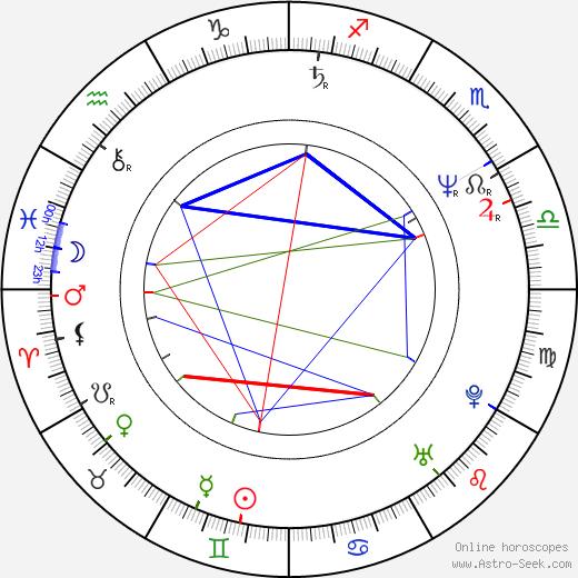 Esmé Lammers astro natal birth chart, Esmé Lammers horoscope, astrology