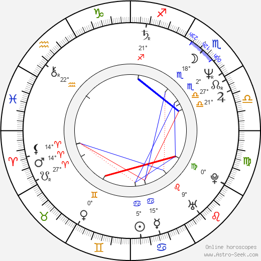 Hugo Rodríguez birth chart, biography, wikipedia 2018, 2019