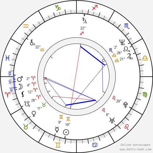 Iris Peynado birth chart, biography, wikipedia 2019, 2020