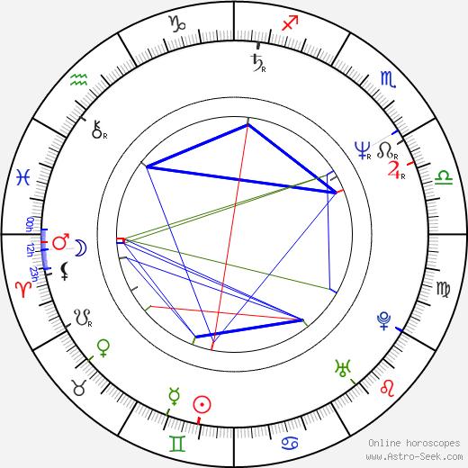 Iris Peynado astro natal birth chart, Iris Peynado horoscope, astrology